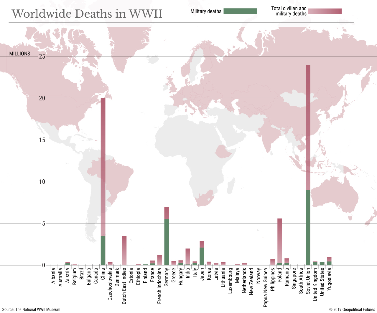 Remembering to Forget World War II | Geopolitical Futures