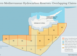 Eastern Mediterranean Hydrocarbon Reserves: Overlapping Claims
