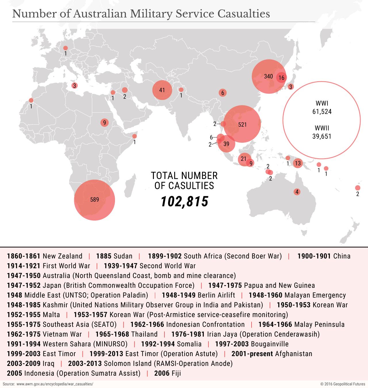 australia-military-casualties