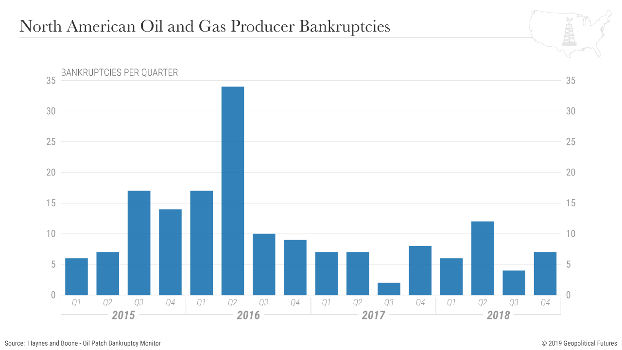 US_Oil_Bankruptcy.png