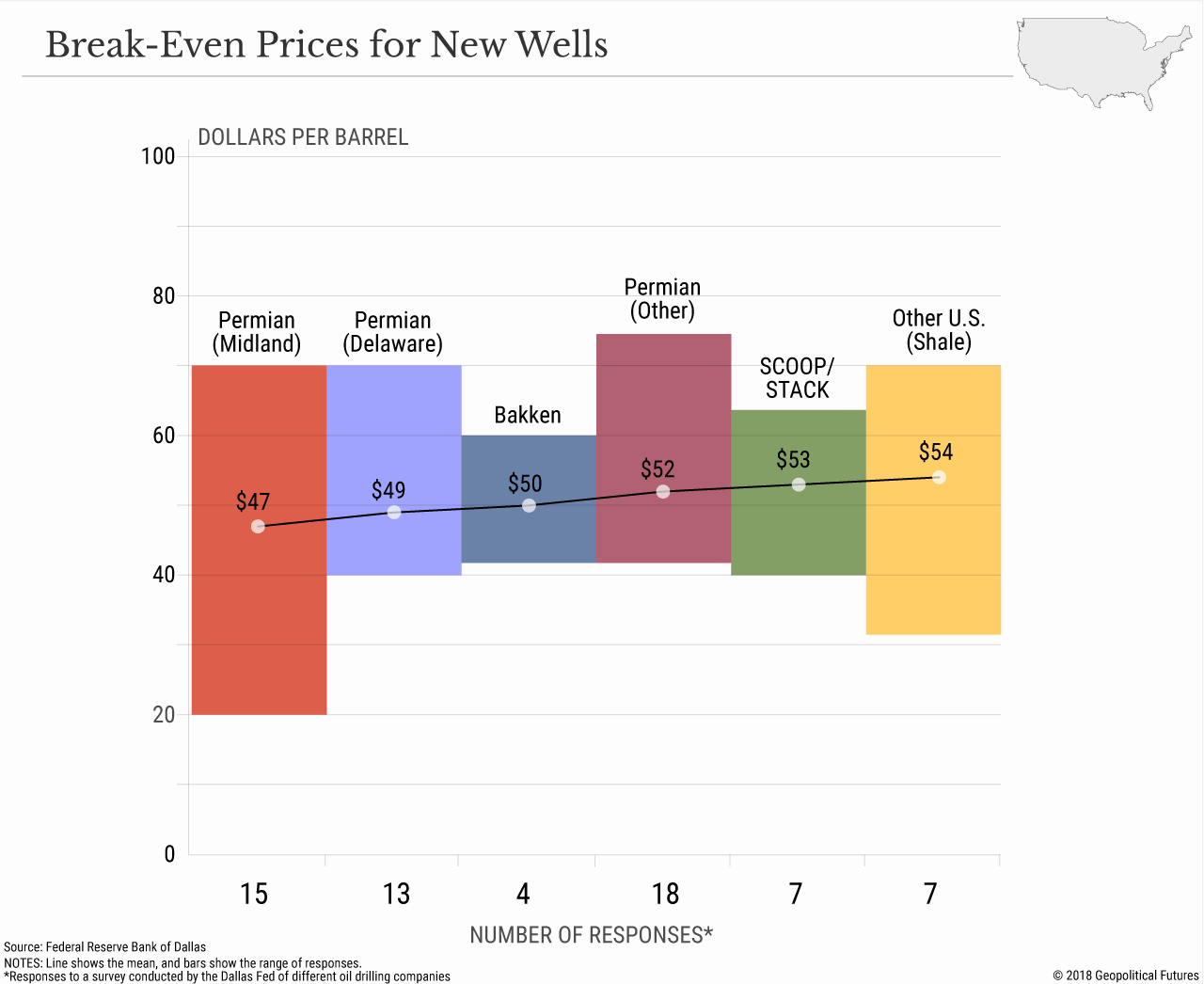 The Crude Math of Geopolitical Risk | Geopolitical Futures