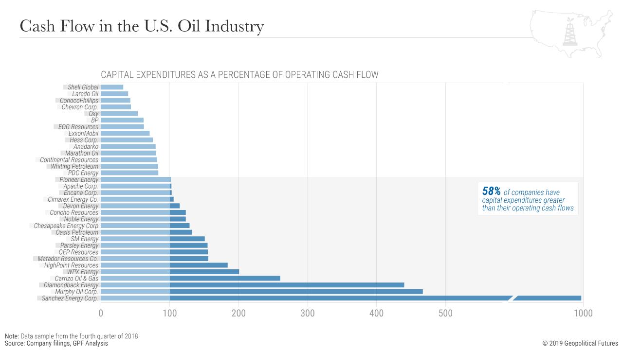 US_Oil_CapexCashFlow.png