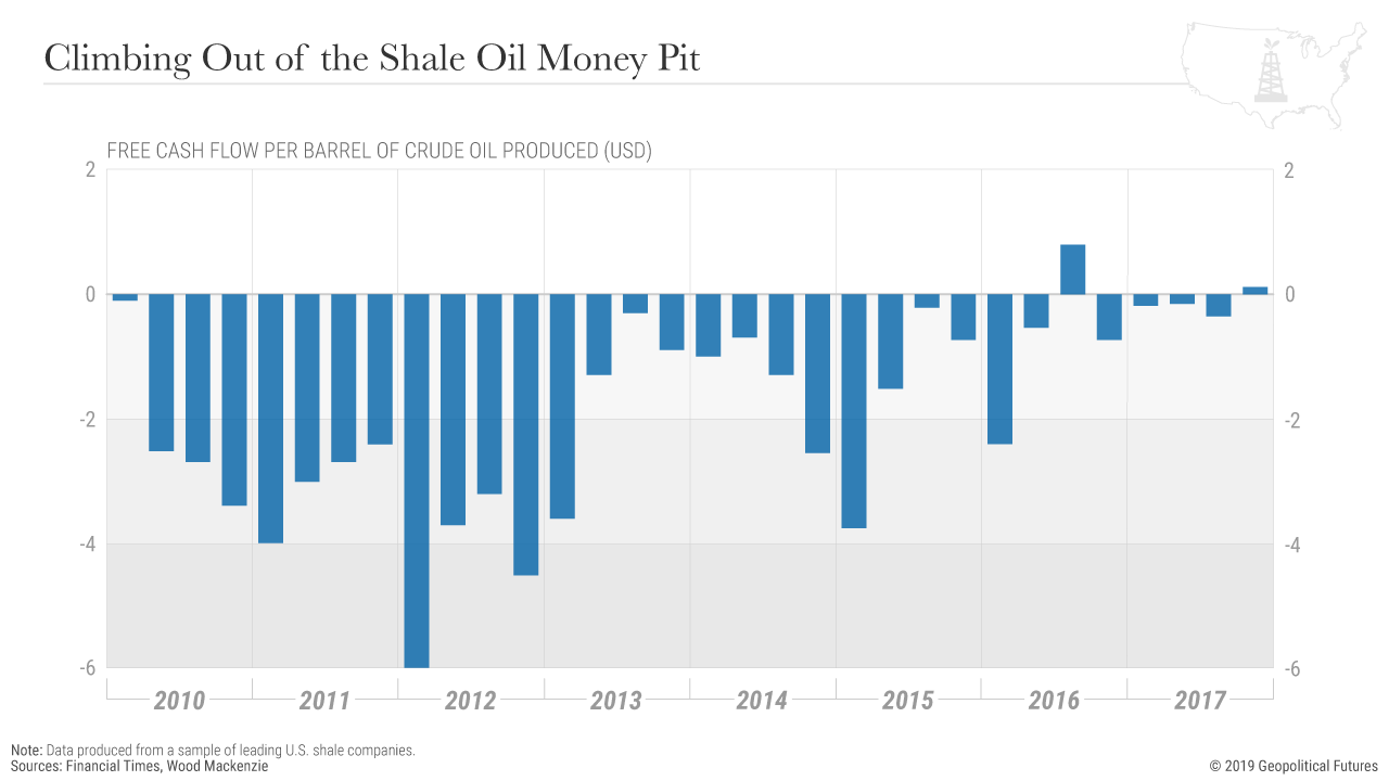 US_Oil_CashFlowBarrel.png