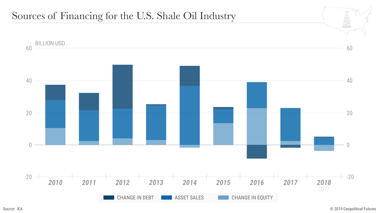 US_Shale_Financing.png