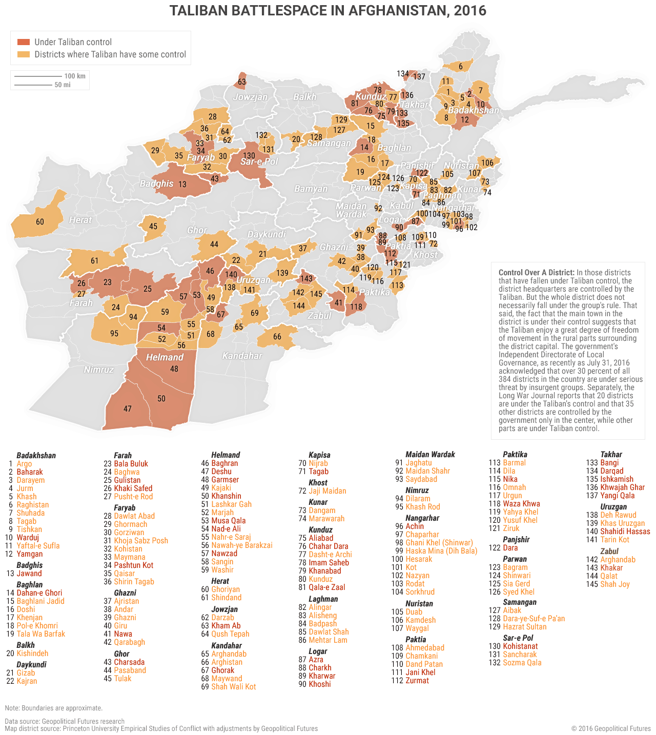 afghanistan-districts