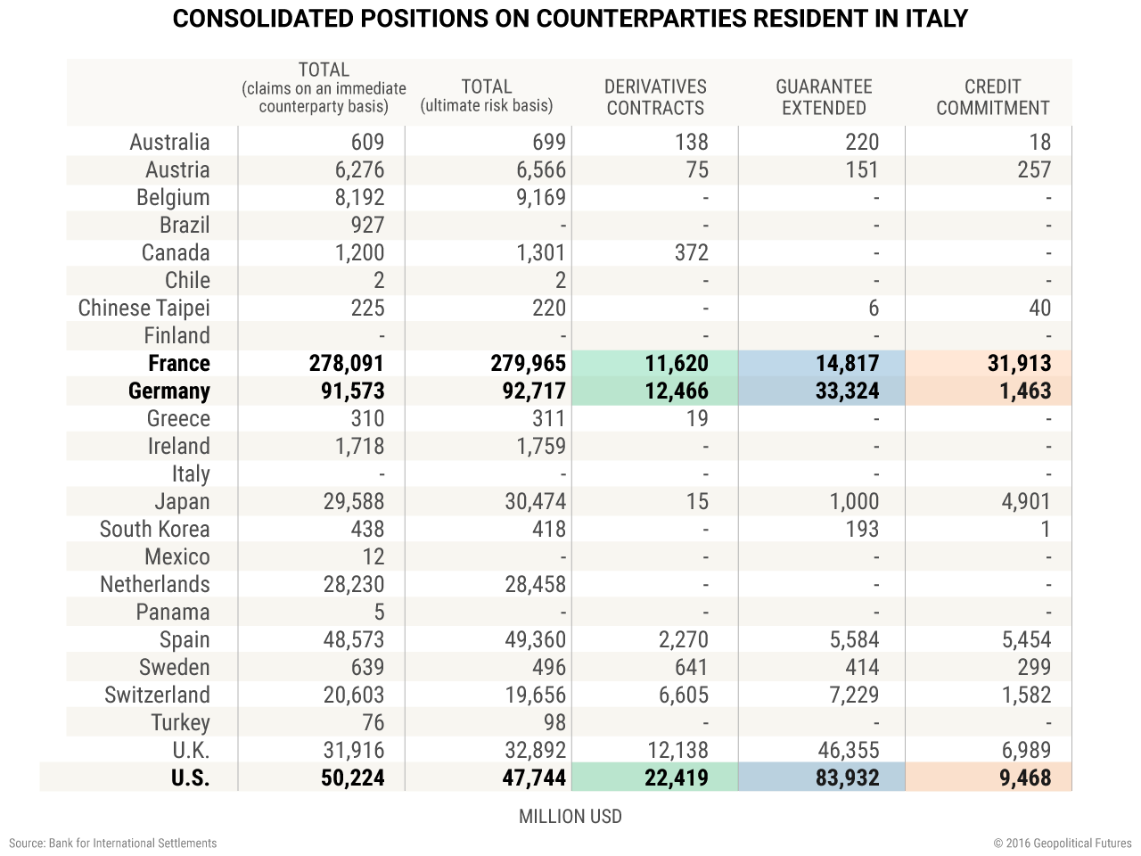 consolidated-positions-on-counterparties-resident-in-italy-v2