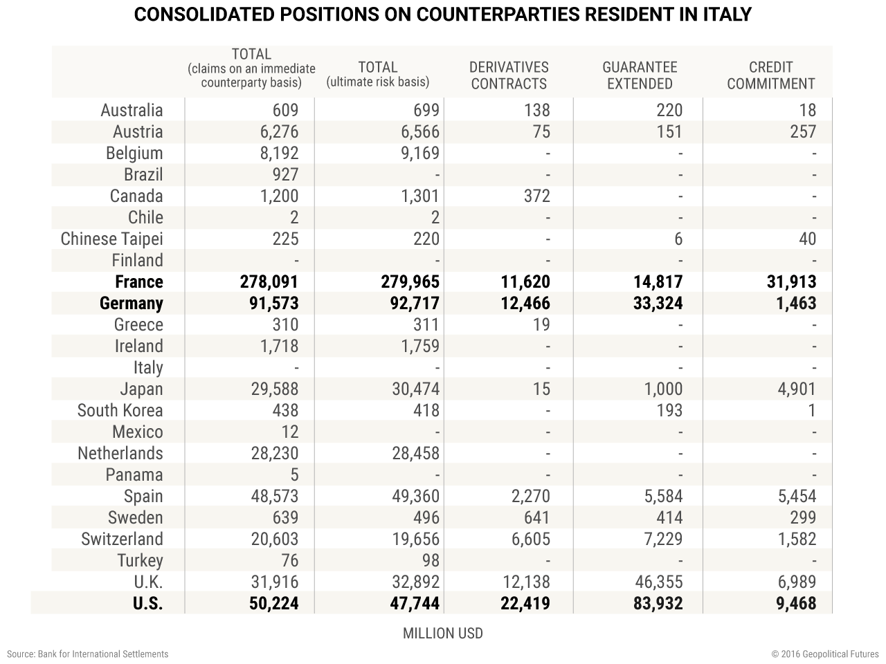 consolidated-positions-on-counterparties-resident-in-italy