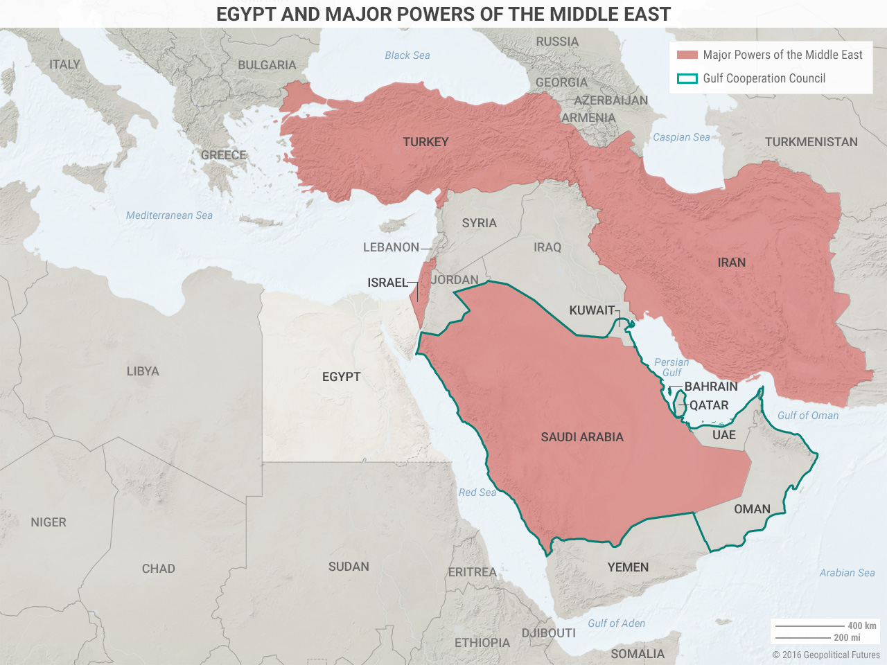 egypt-major-powers-of-middle-east