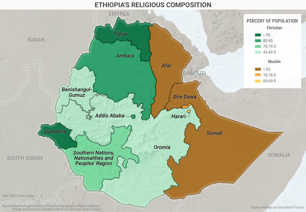 ethiopia-religion-composition