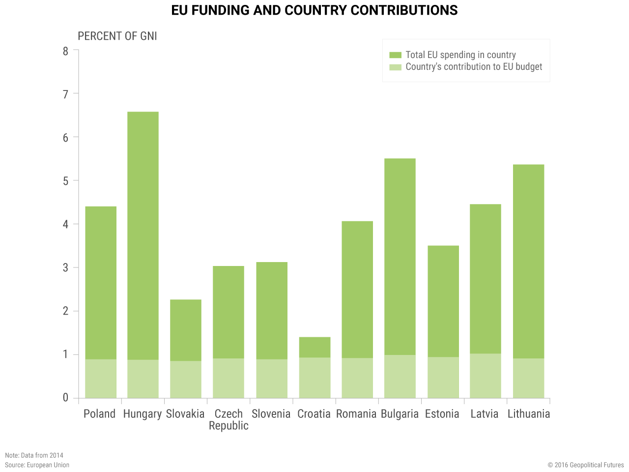 eu-funding-country-contributions