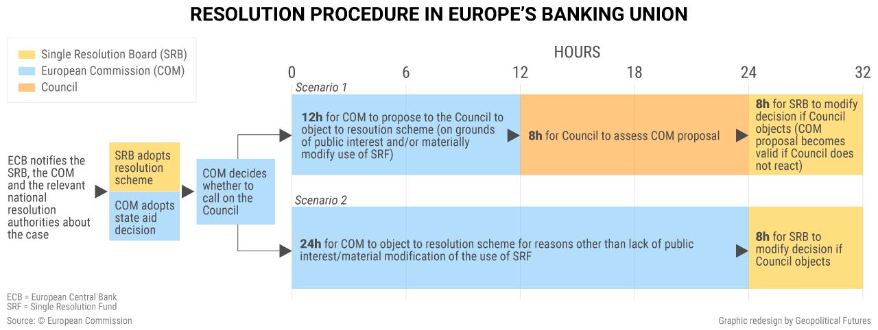 europe-banking-union