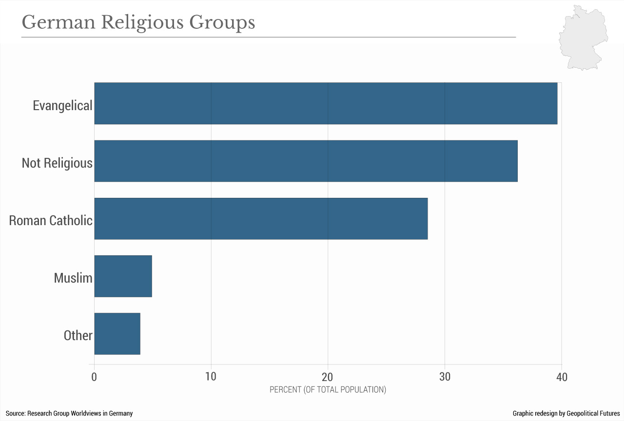 European Muslims: A Demographic Opportunity | Geopolitical