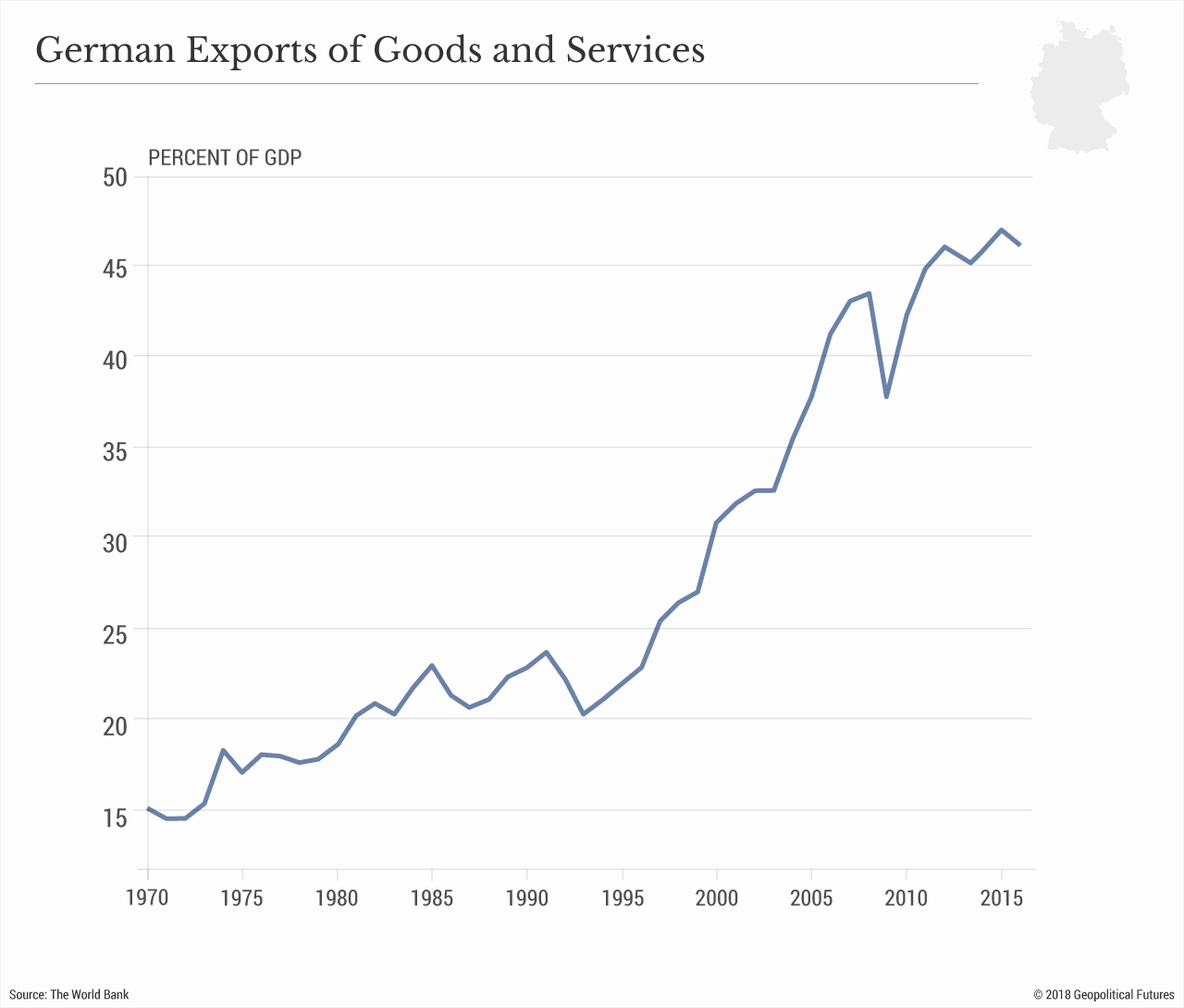 In Search of a Third German Economic Miracle   Geopolitical