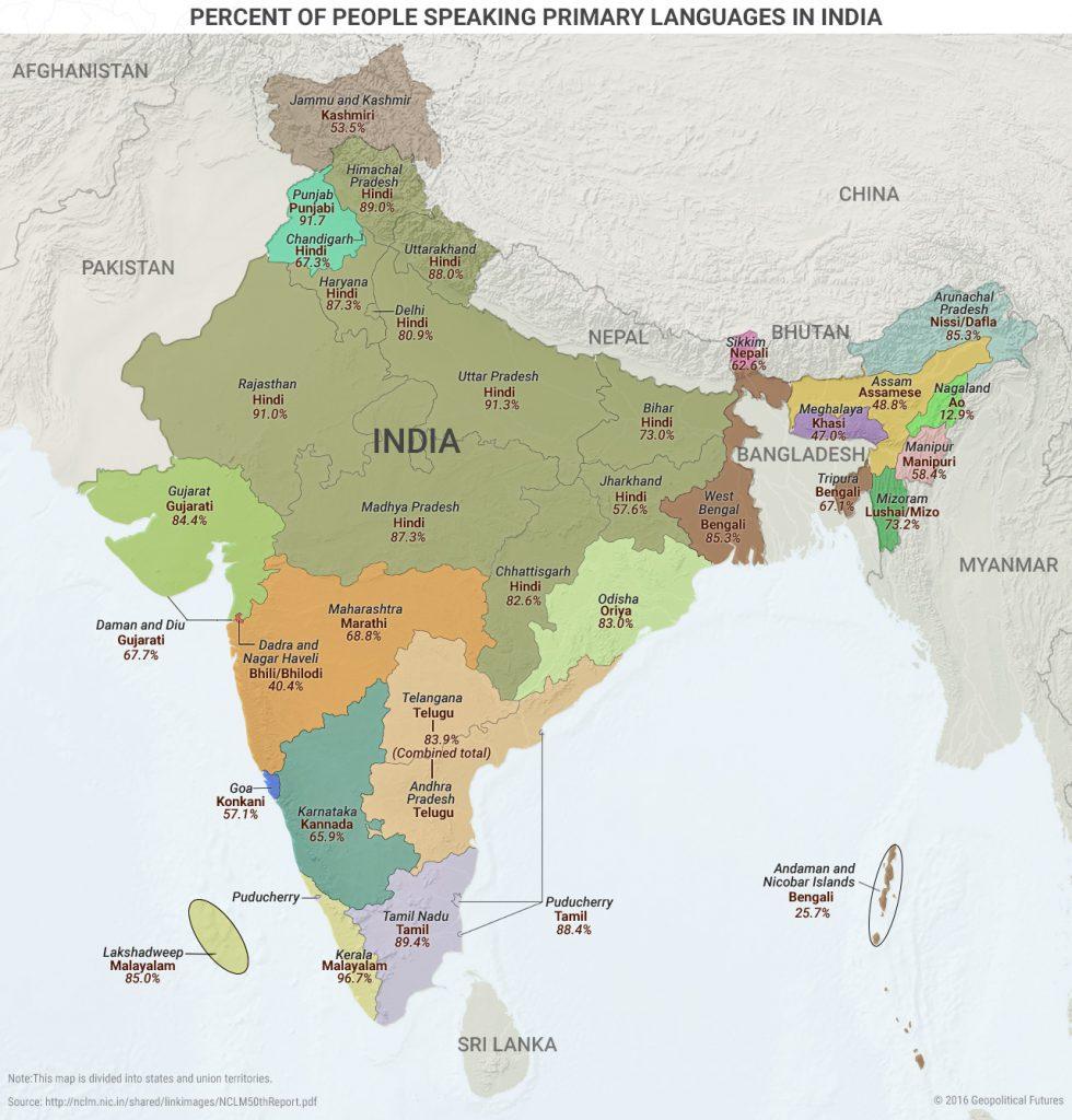 india-languages