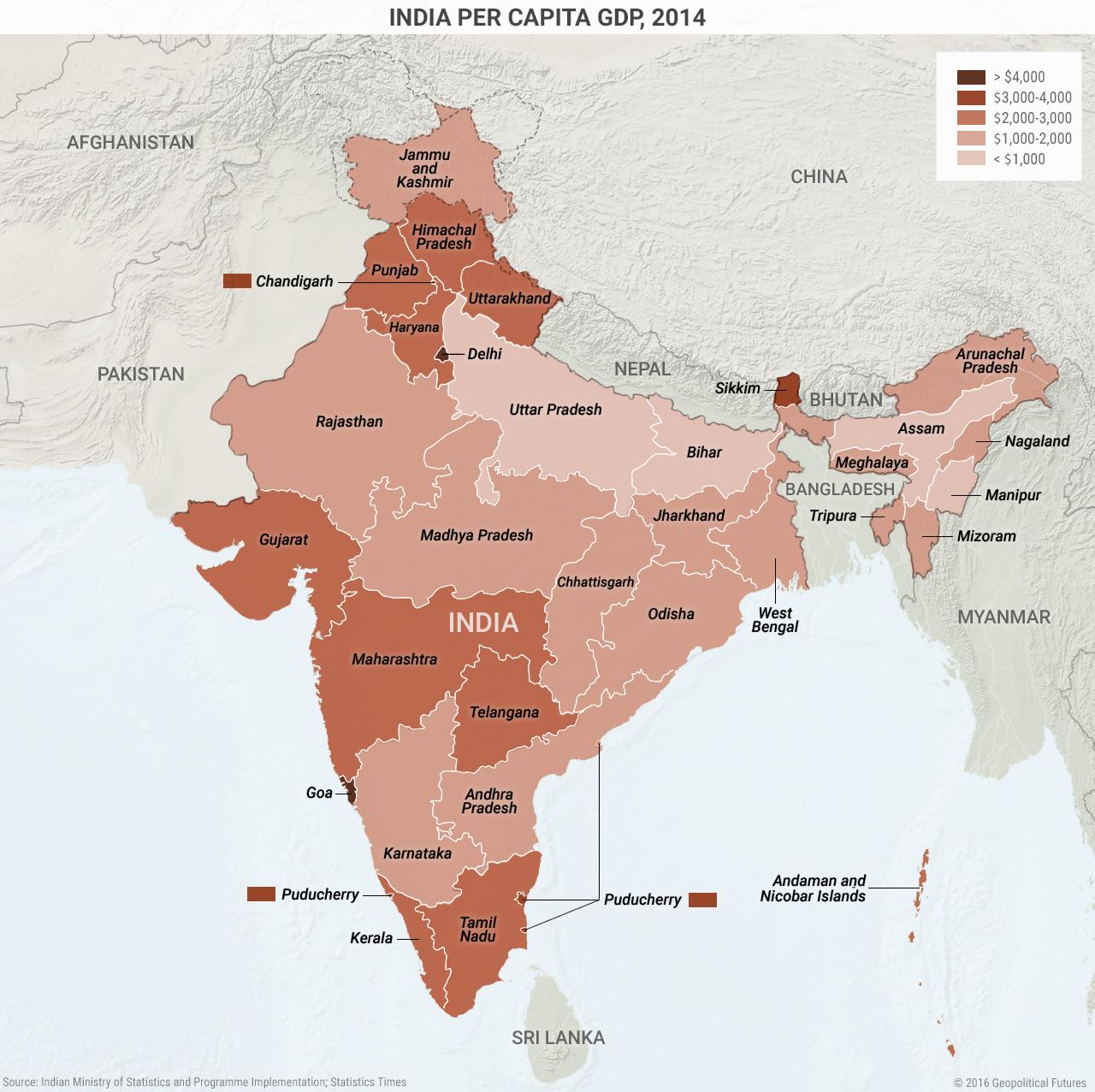 india-per-capita-gdp