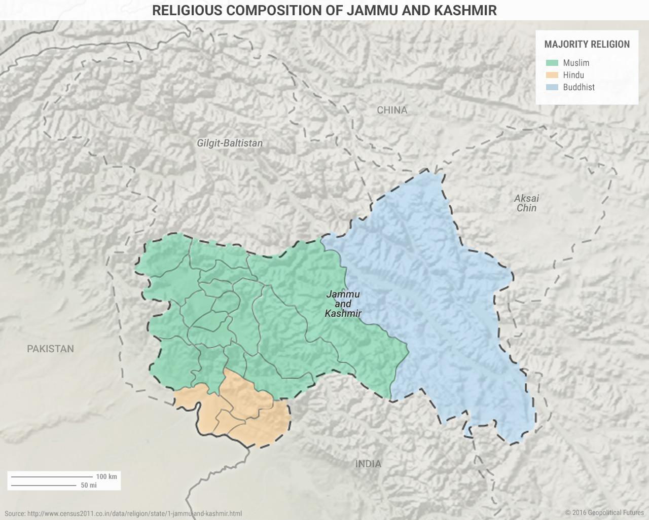 jammu-kashmir-religious-composition