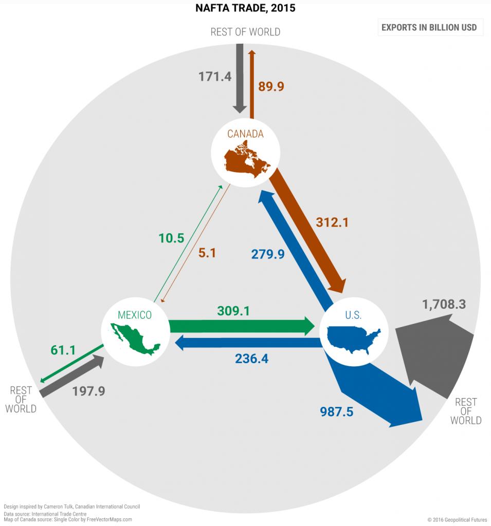 nafta-imports-exports-v4