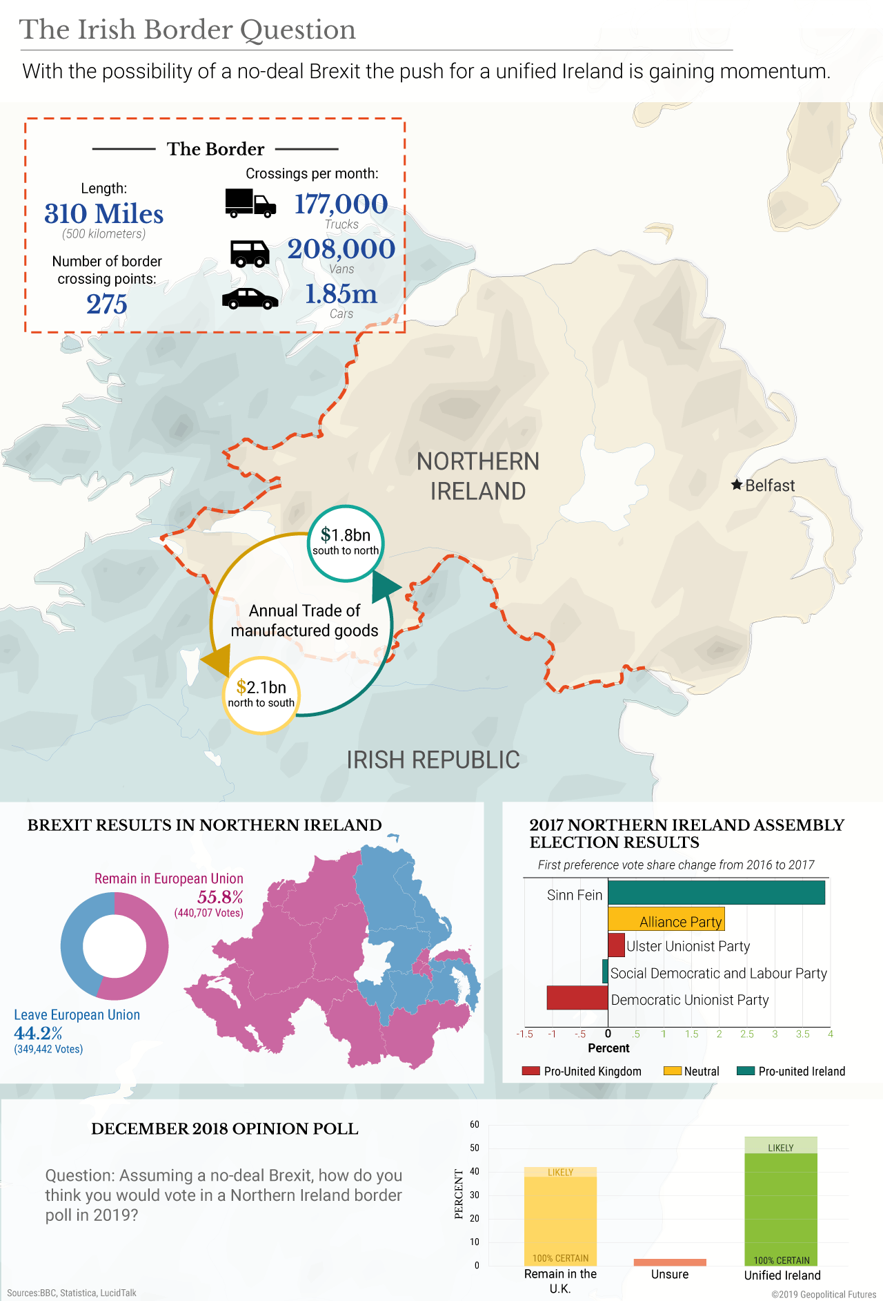 Map Of North And South Ireland.The Irish Border Question Geopolitical Futures