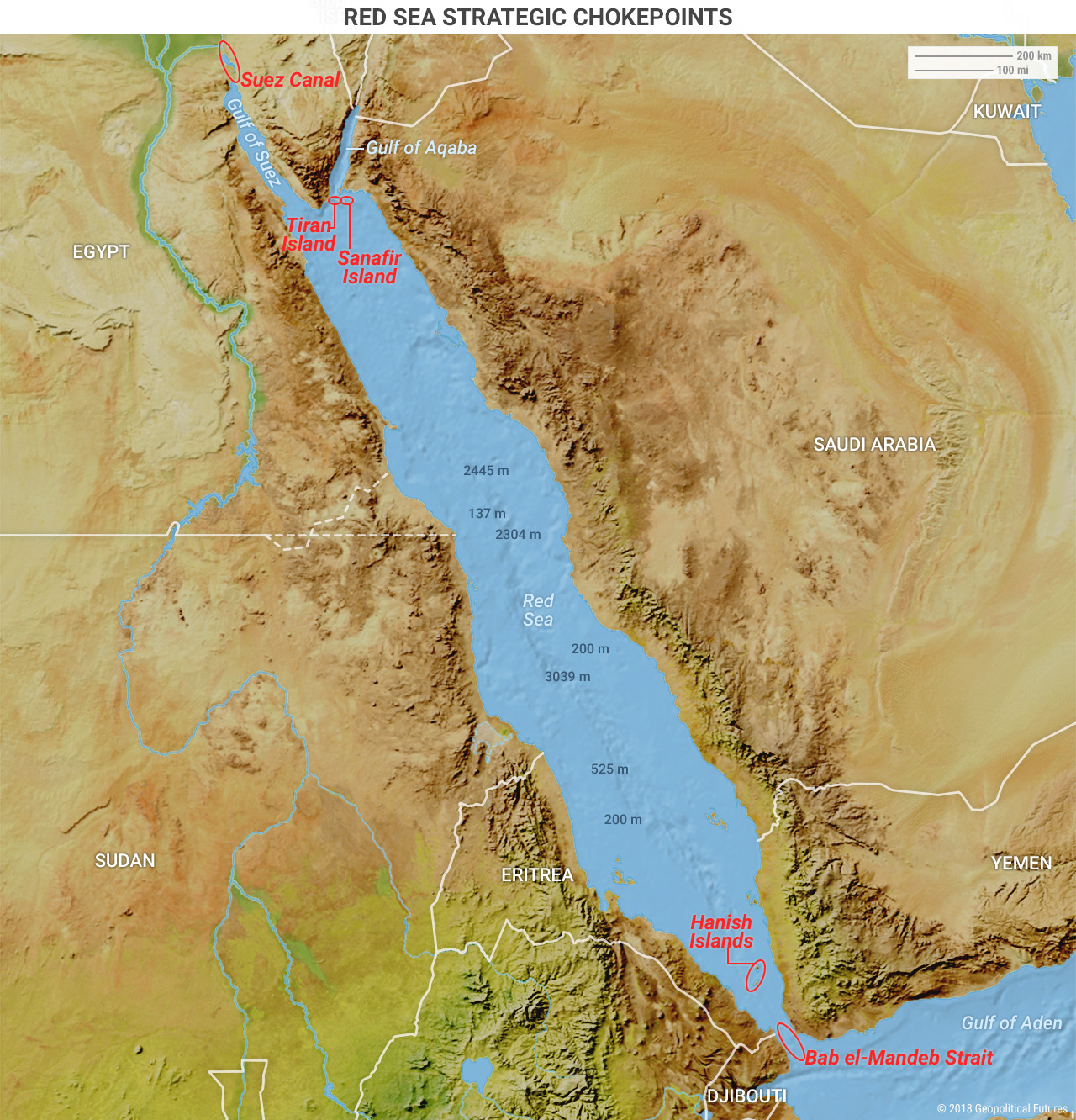 The Red Sea, Where Alliances Shift With the Tide