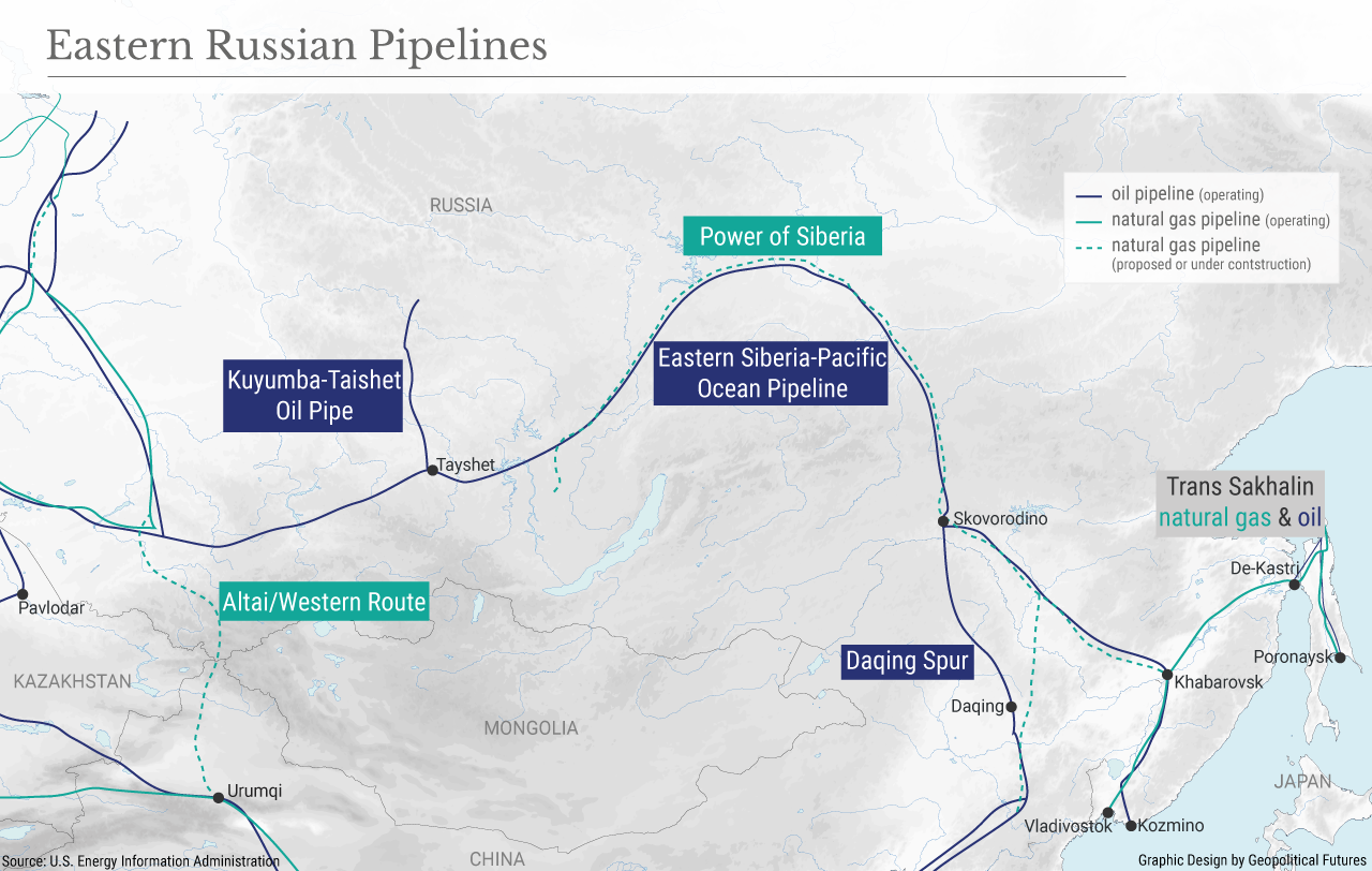 When and Why the Suppliers of Oil Matter | Geopolitical Futures