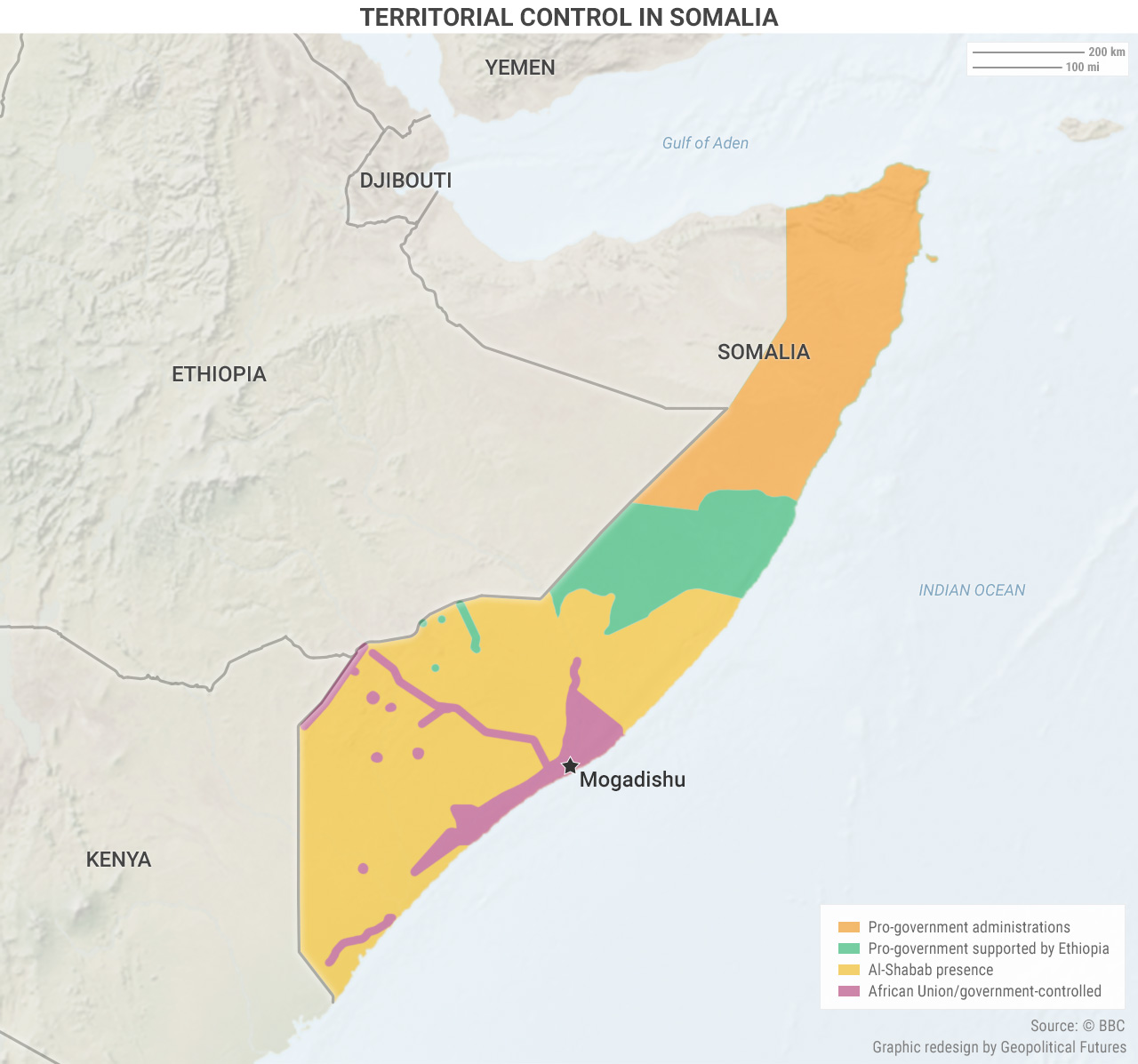 Why the US Cares About Somalia | Geopolitical Futures