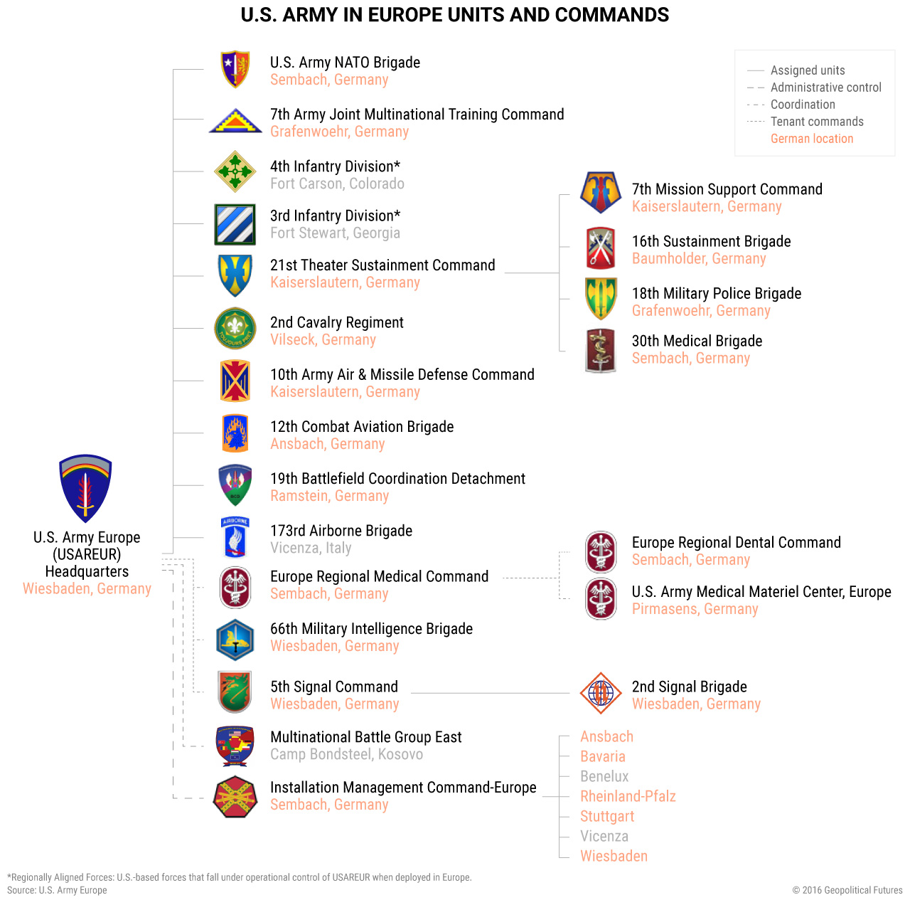 us-army-europe