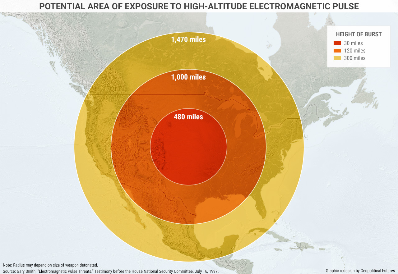 The EMP Threat: How It Works and What It Means for the