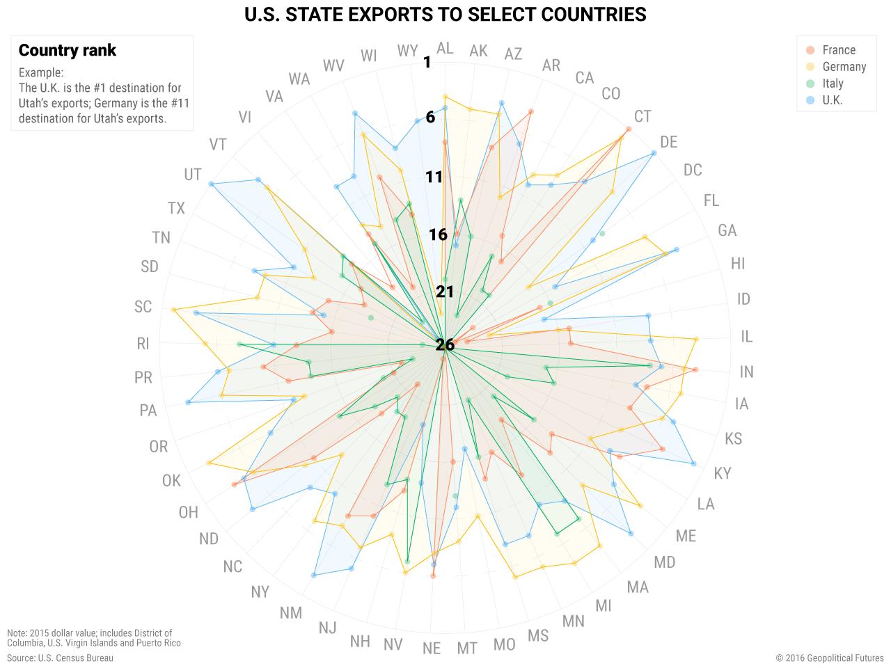 us-states-eu-exports-ranks