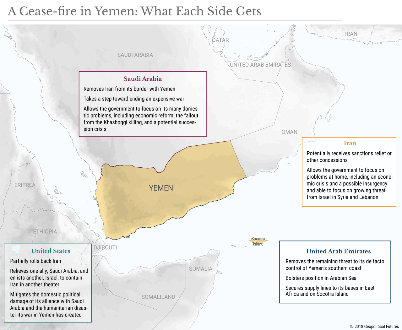 Why Iran Might Cut Its Losses in Yemen | Geopolitical Futures