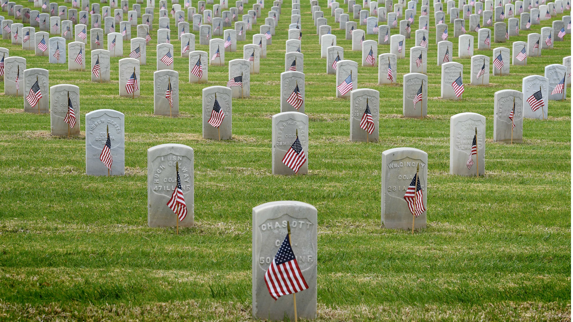 The Meaning of Memorial Day | Geopolitical Futures