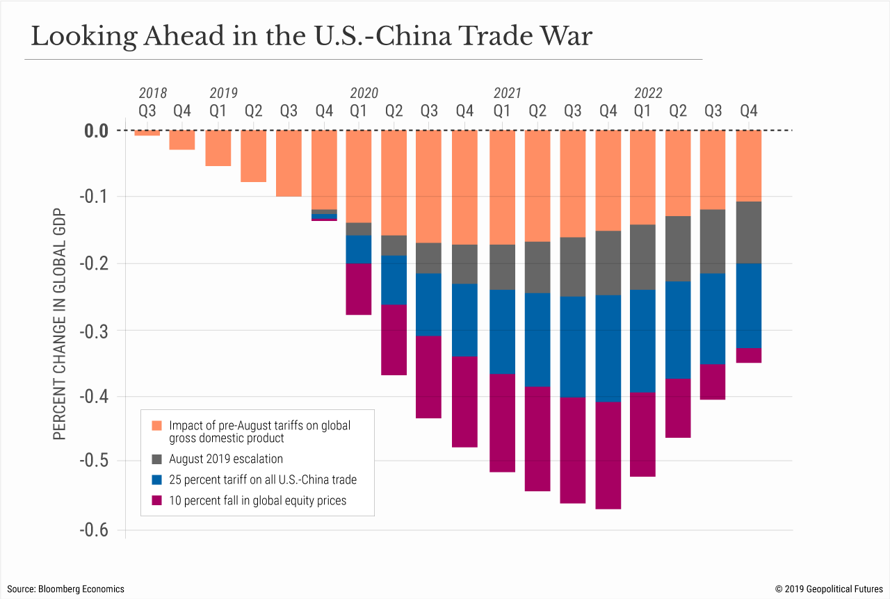 Looking Ahead in the U.S.-China Trade War