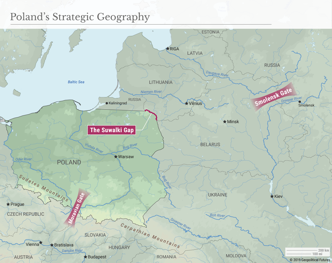 Poland's Strategic Geography
