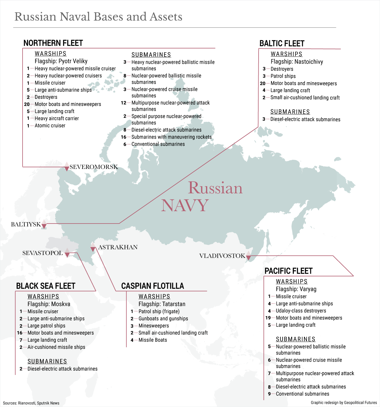 Russian Naval Bases and Assets