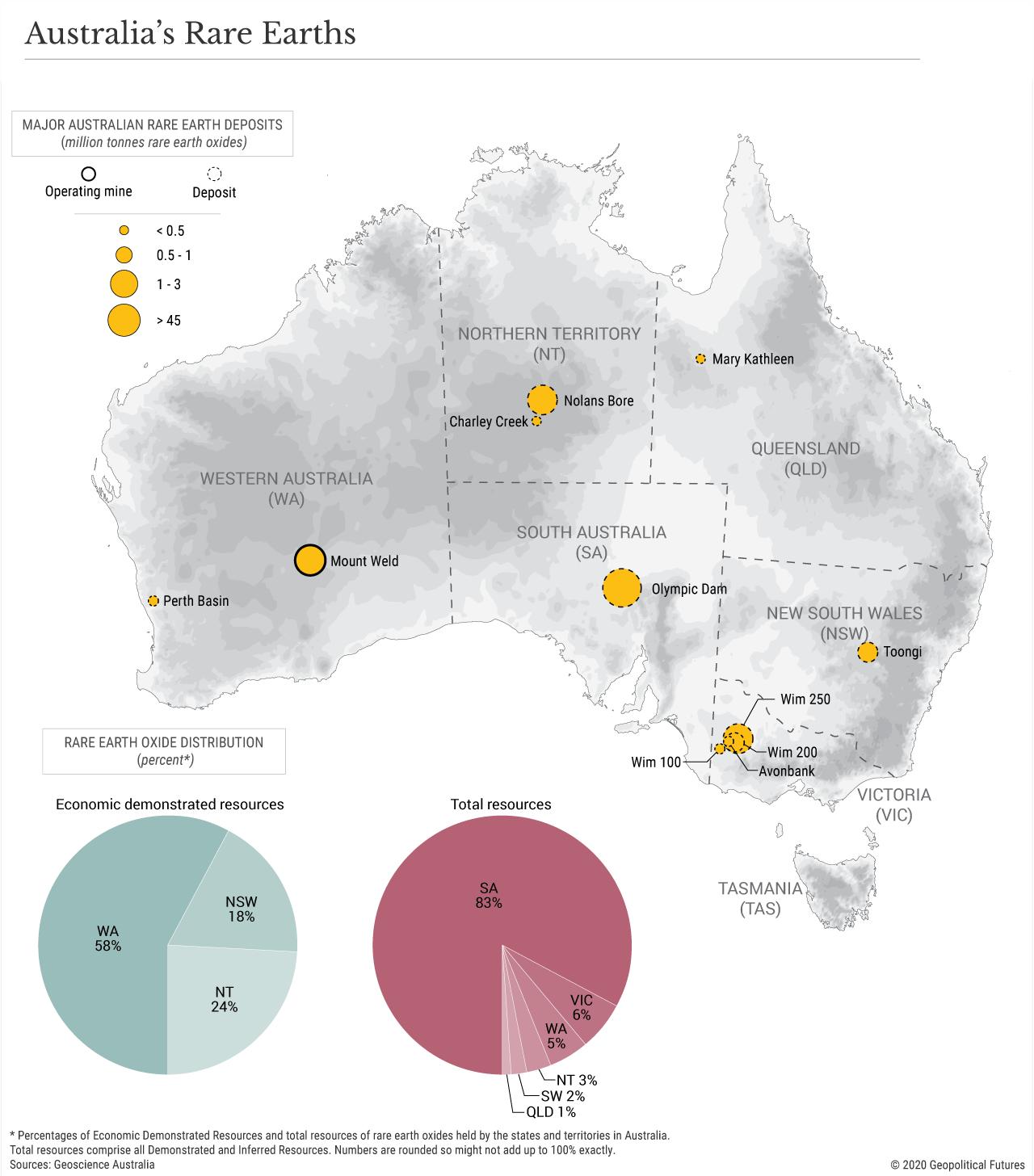 Australia's Rare Earths
