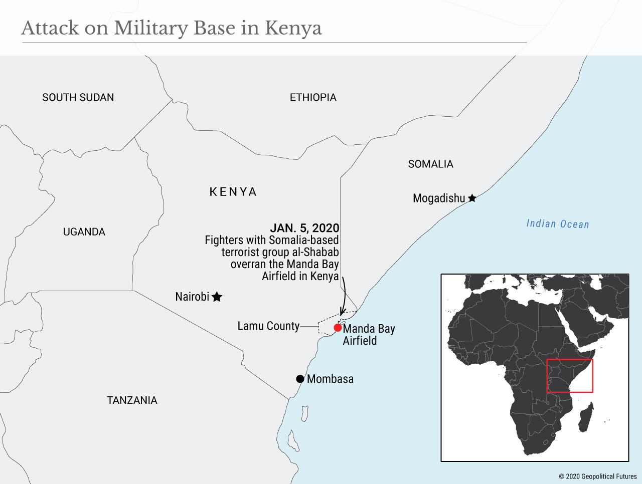 Attack on Military Base in Kenya