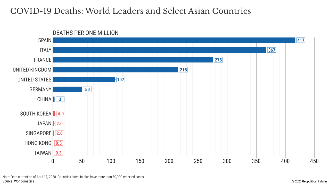 COVID-19 Deaths: World Leaders and Select Asian Countries