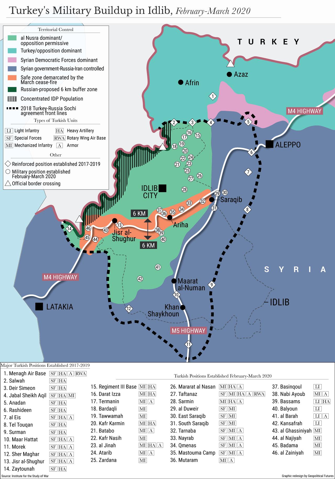 Turkey's Military Buildup in Idlib, February-March 2020