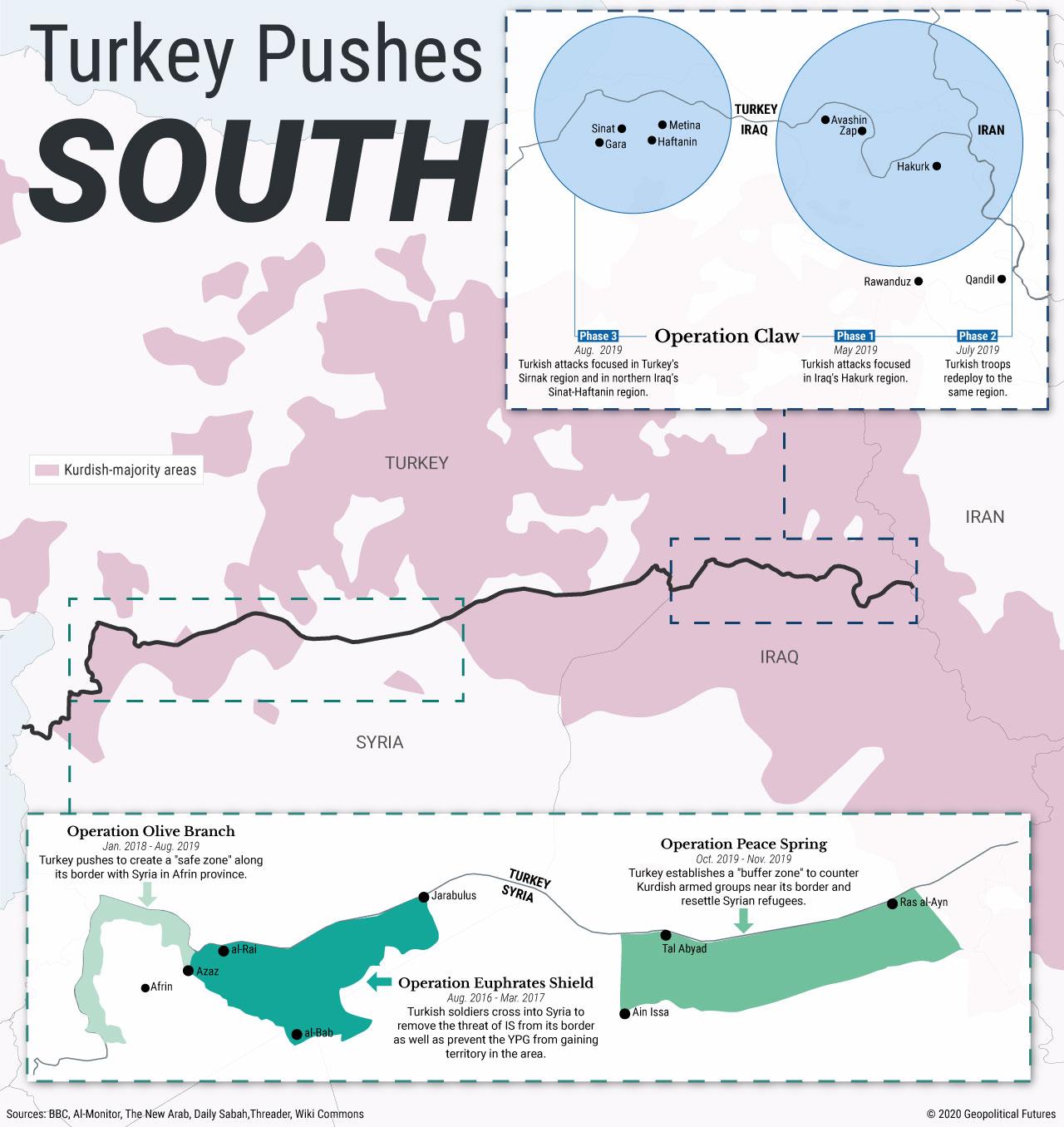 Turkey Pushes South
