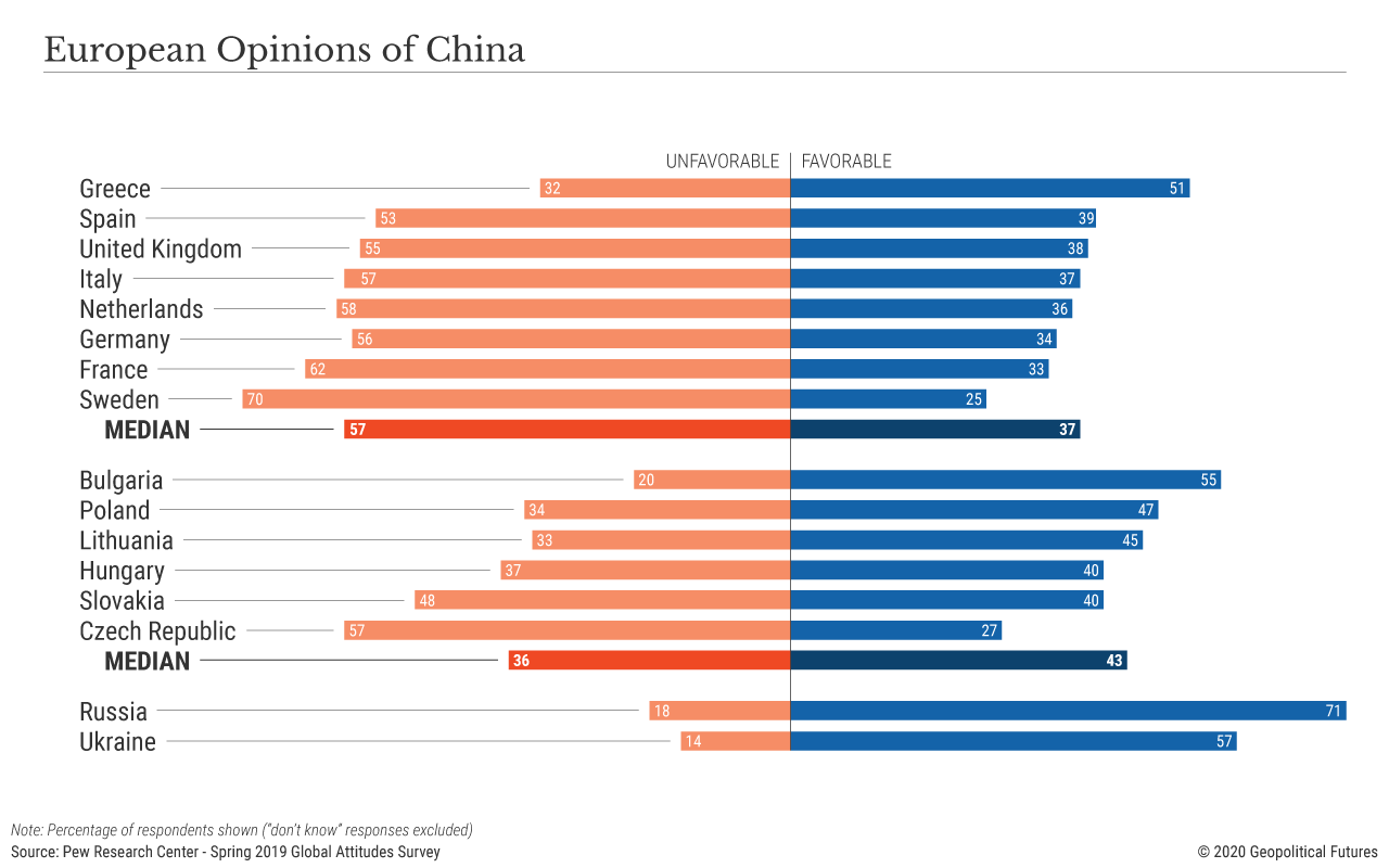 European Opinions of China