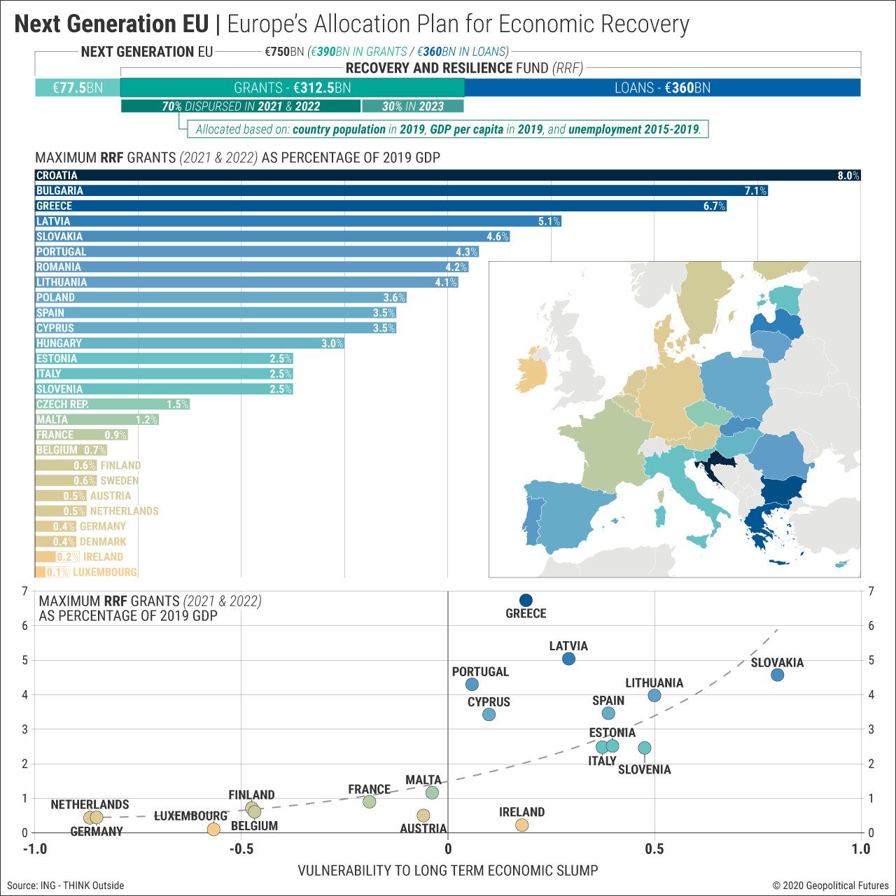 Next Generation EU | Europe's Allocation Plan for Economic Recovery