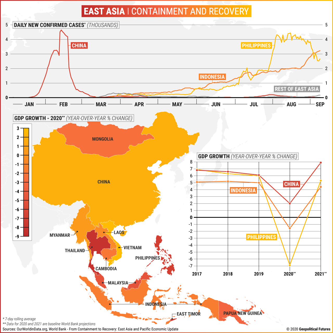 East Asia | Containment and Recovery