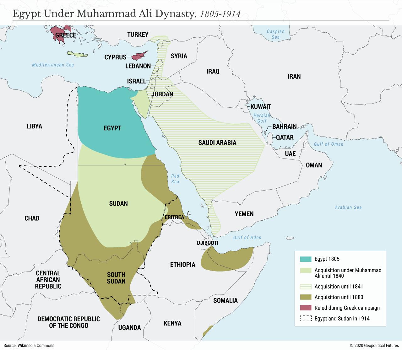 Egypt Under Muhammad Ali Dynasty, 1805-1914