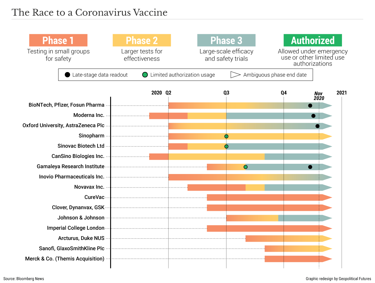 The Race to a Coronavirus Vaccine