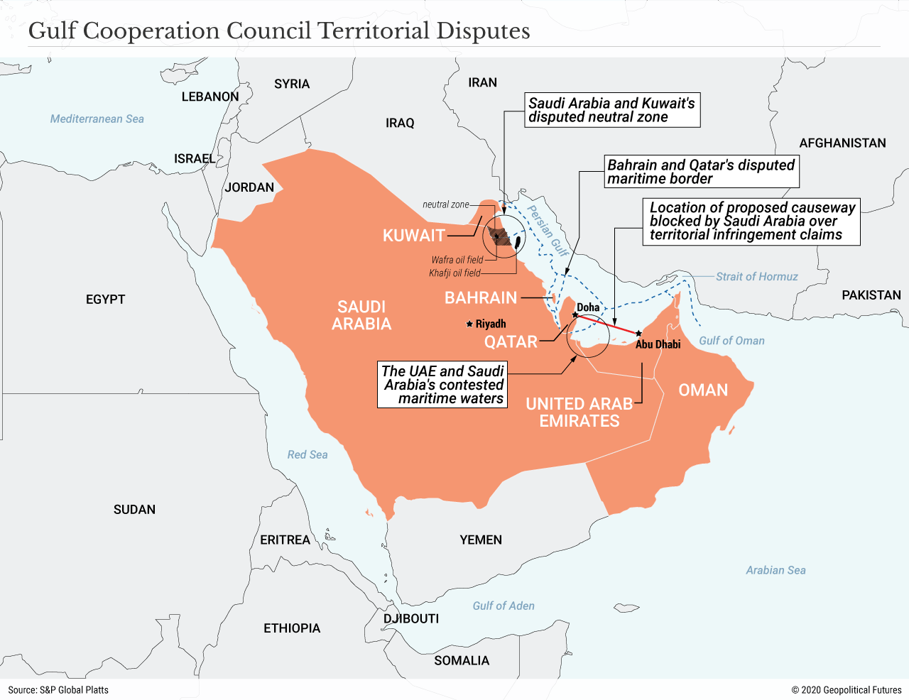 Gulf Cooperation Council Territorial Disputes
