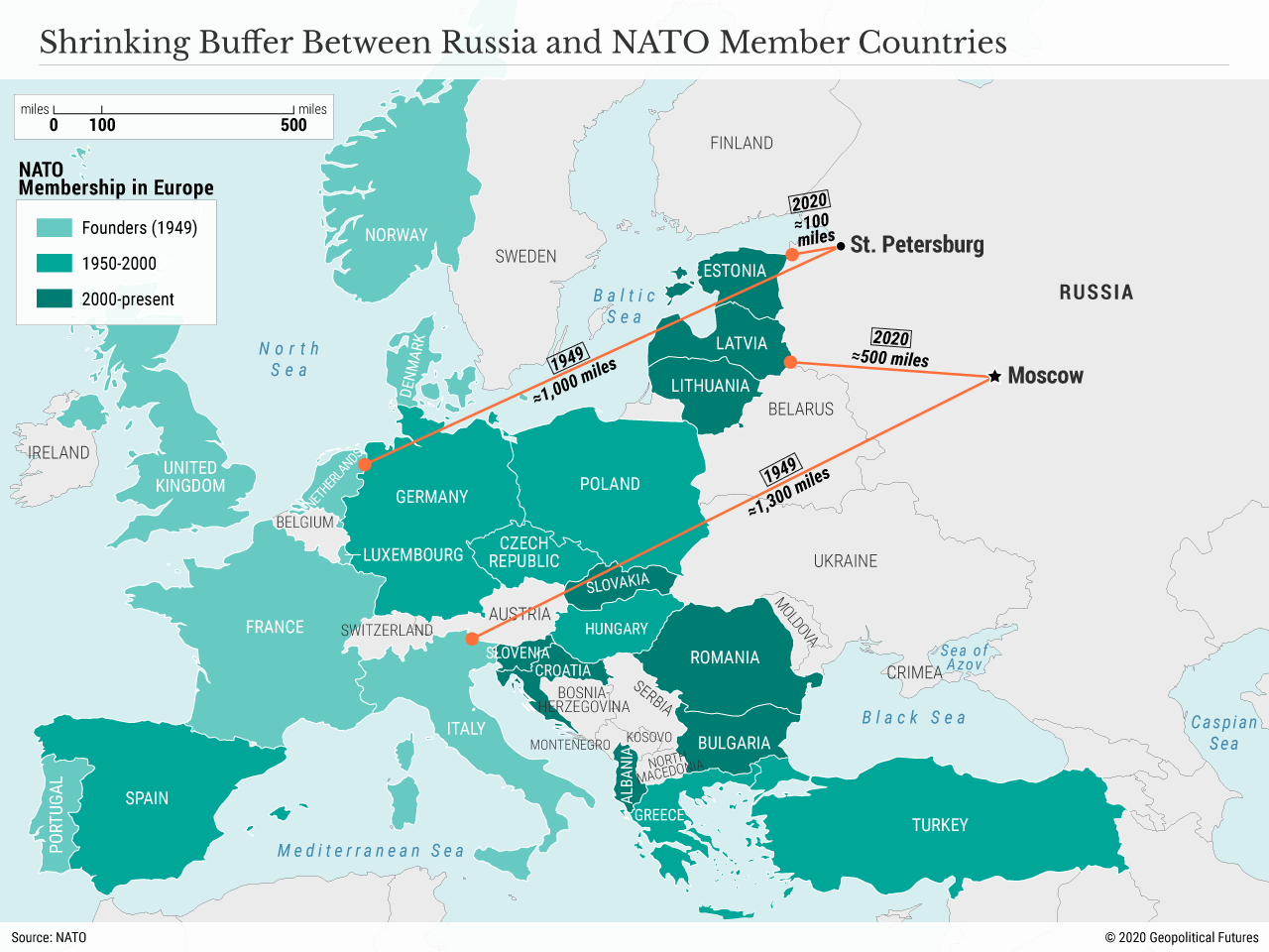 Buffer Between Russia and NATO