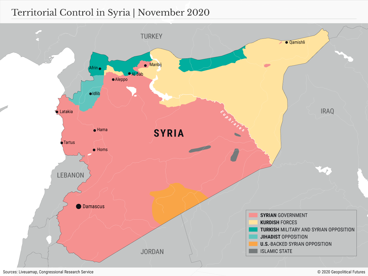 Territorial Control in Syria | November 2020