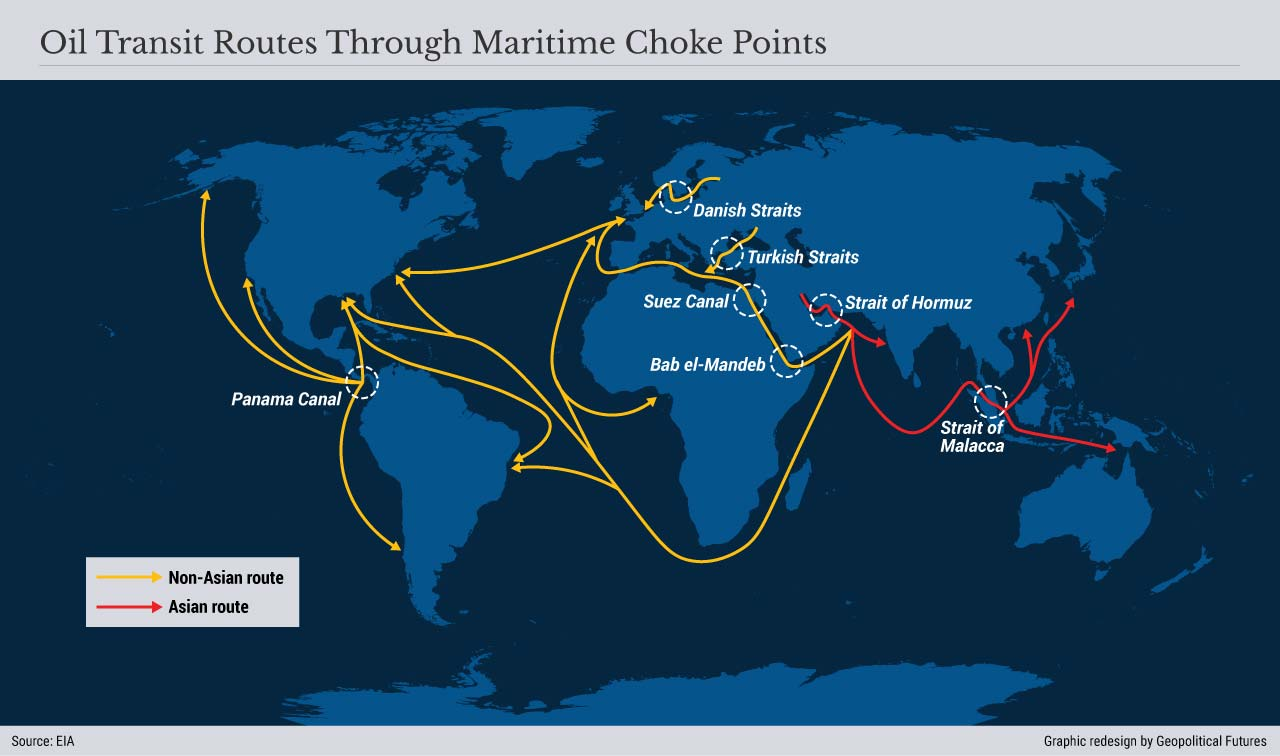Oil Transit Routes Through Maritime Choke Points