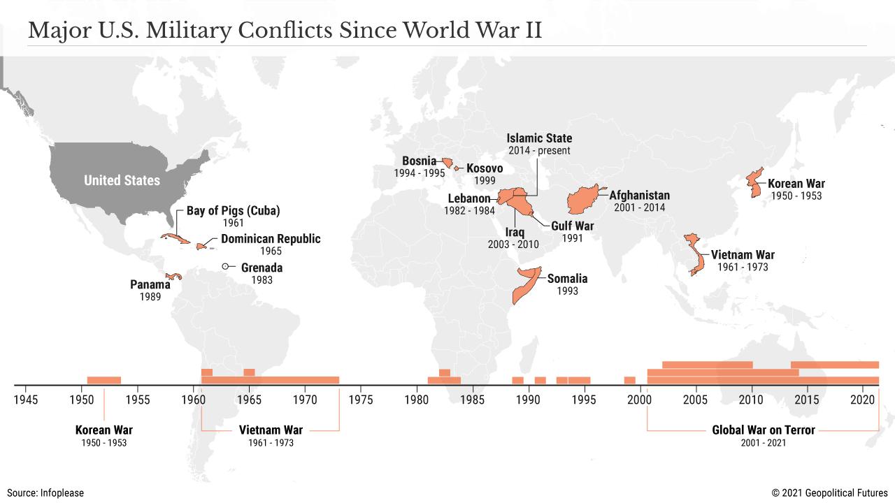 Principali conflitti militari statunitensi dalla seconda guerra mondiale