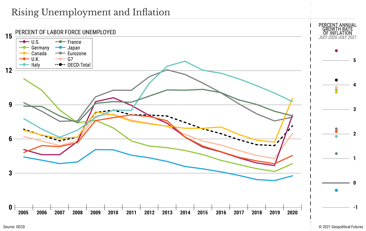 Rising Unemployment and Inflation